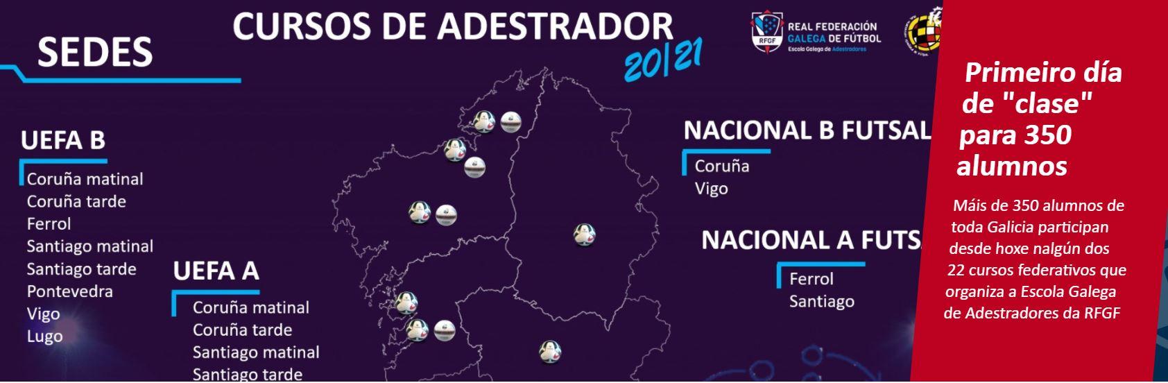 Formación del máximo nivel, para los técnicos gallegos de Fútbol Sala y Fútbol